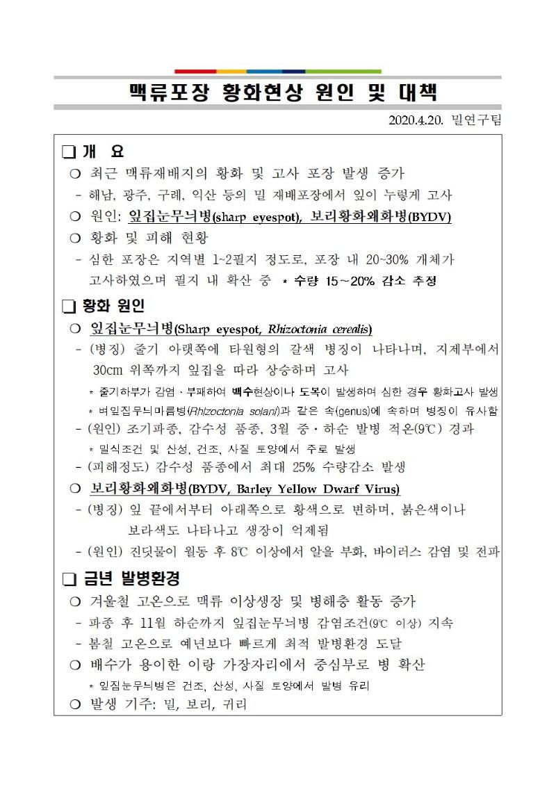 2020-45-붙임-맥류포장 황화현상 원인 및 대책001.jpg